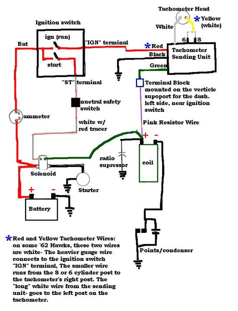 tachometer wiring diagram wiring diagrams schematics