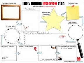 5 minute interview plan 5 minute teacher pinterest