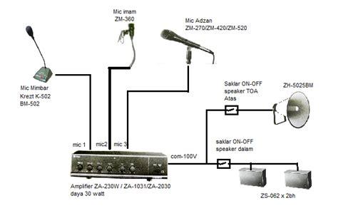 Speaker Dalam Masjid selya product contoh aplikasi sound system masjid mushola