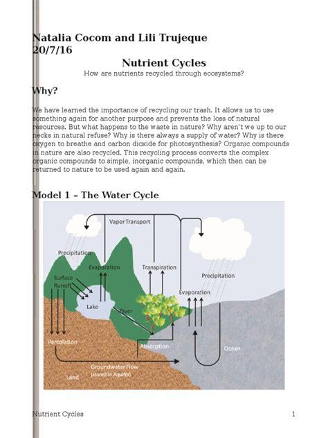 ecosystems quiz