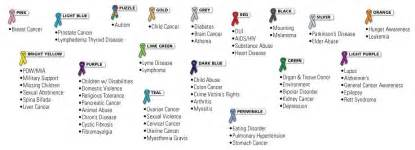 ribbon color meanings awareness ribbon meaning www pixshark images