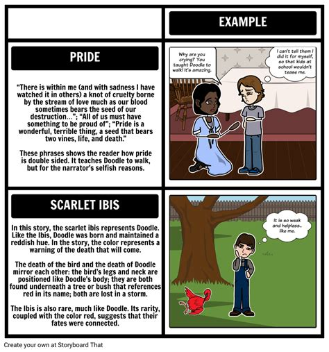 themes of scarlet letter pdf the scarlet ibis symbolism themes storyboard