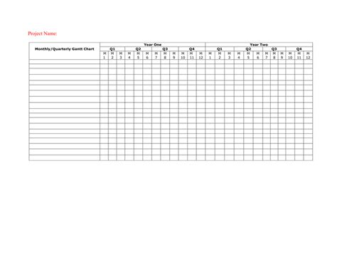 gantt chart weekly template gantt chart template free documents for pdf