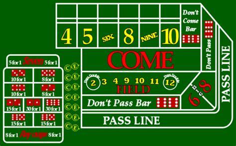 understanding craps casino reporteronline casino