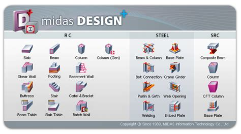 page layout software definition midasoft india regional site