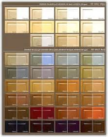 superb Kitchen Cabinet Paint Colors #1: rustoleum-kitchen-cabinet-paint-colors.jpg