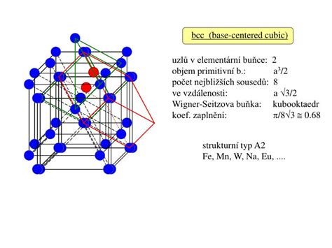 Obl Zns ppt 1 3 struktura krystal絲 powerpoint presentation id