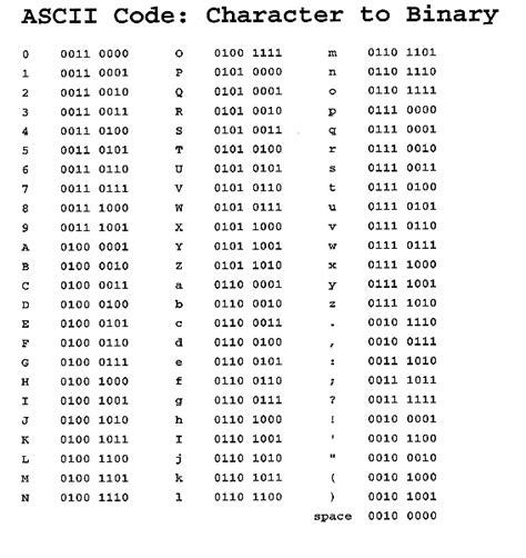 binary code expanding horizons 05