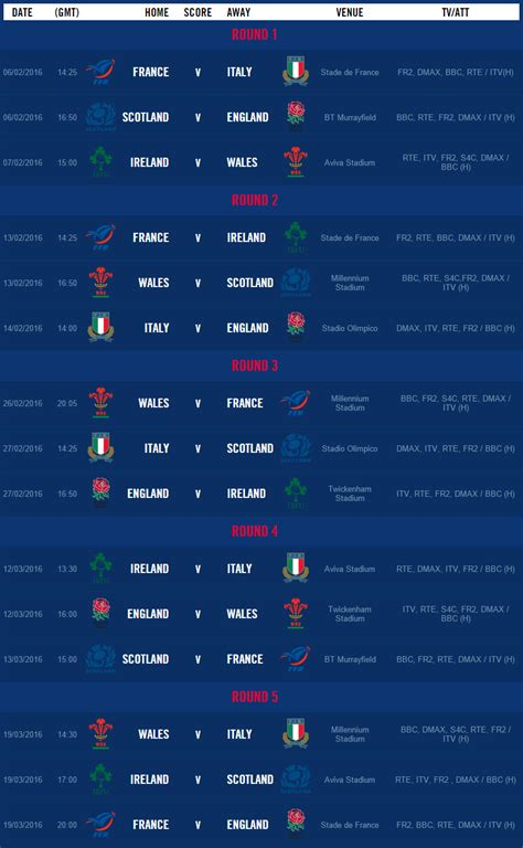 Calendrier 2018 6 Nations Rugby 2016 17 Six Nations And Qbe Autumn International Vip