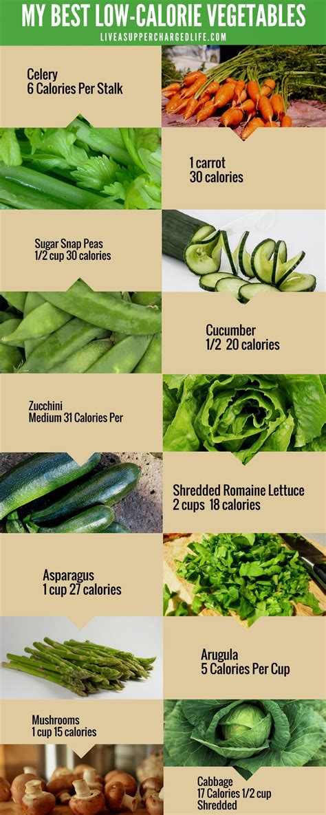 vegetables low in calories diet and health scientific perspectives