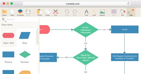 flowchart creation flowchart software for fast flow diagrams