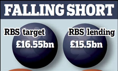 rbs bank holidays royal bank of scotland accused of squeezing small firms