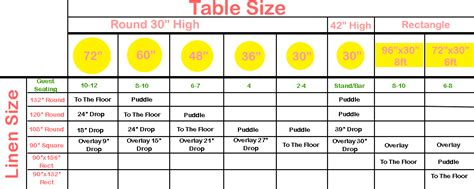 what size tablecloth for high top table tablecloth and chair cover sizing chart bridal tablecloths