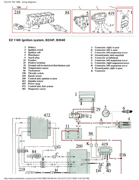 volvo 740 wiring diagrams wiring automotive wiring diagram