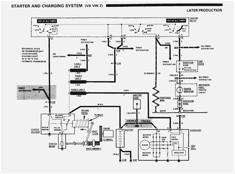 2002 chevy wiring harness diagram chevy horn diagram wiring diagram elsalvadorla chevy license plate light wiring diagram horn wiring diagram wiring diagram odicis