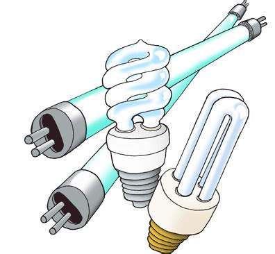 Disposing Of Led Light Bulbs Fluorescent L Amazing Energy Wiserureg Relfector Compact Fluorescent Light Bulbs Multipack