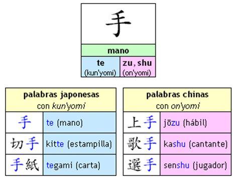imagenes de idioma japonés el idioma japones significado de sus palabras letras etc