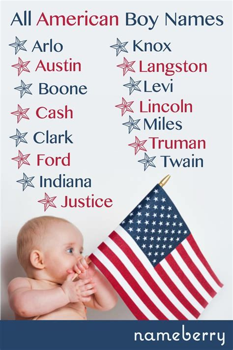 american names 460 best images about itty bitty baby on character names unique names and