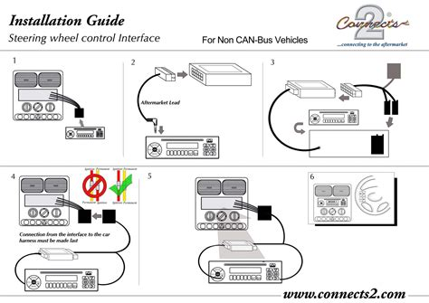 peugeot 307 parking assist wiring diagram