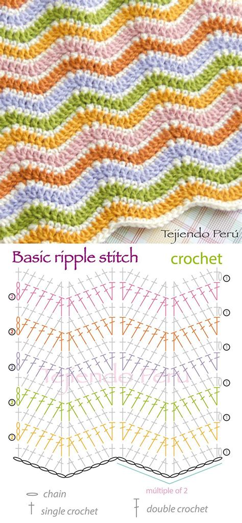 motif afghan pattern crochet basic ripple chevron stitch diagram pattern or