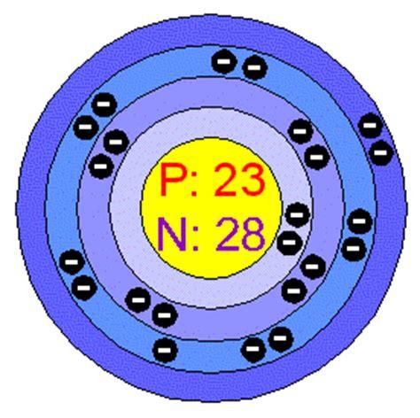 vanadium bohr diagram chemical elements vanadium v