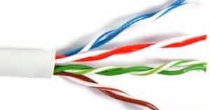 Kabel Roset Telepon 10 Meter 2 Pairs Cable Telpon T1310 2 a day tajuk pengenalan tentang kabel rangkaian
