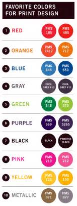 favorite colors top 10 favourite colours for print design erwins printing