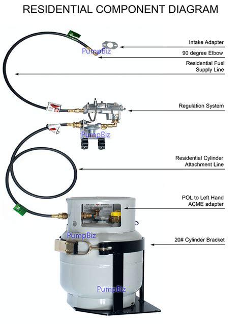 impco lpg wiring diagram wiring diagram