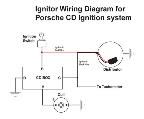 pertronix distributor wire diagram gm gm auto parts