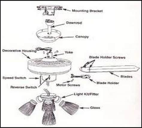 hampton bay ceiling fans parts list ceiling fans ideas