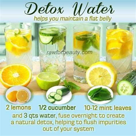 Detox Homeopathic by Detox Water Drinks