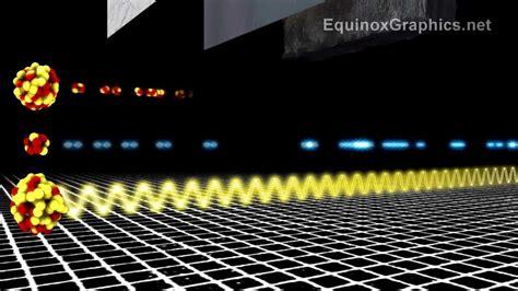 physics educational animation clips hd youtube