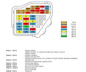mk5 wiring and security question advance vw gti forum