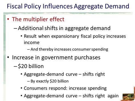fiscal policy ppt video online download the influence of monetary and fiscal policy on aggregate demand ppt video online download