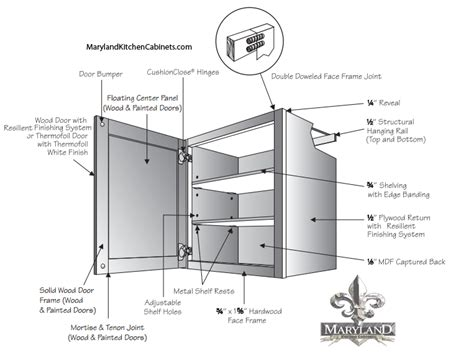 kitchen cabinet construction details 750 maple cabinet door styles and finishes maryland