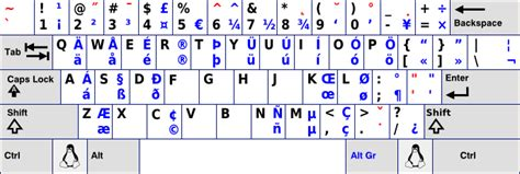 us euro keyboard layout l think therefore l am mac book pro 11 3 linux