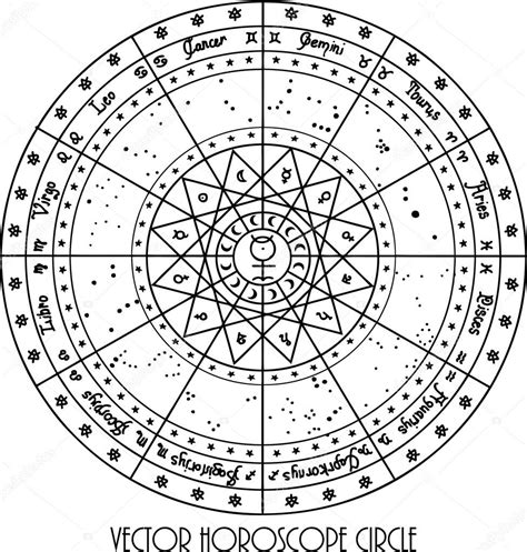 horoscope circle stock photo 169 ghouliirina 16332237