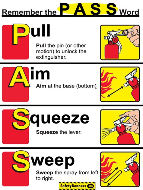 fire extinguisher posters poster template