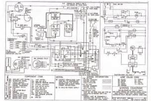 gas furnace board diagram wedocable