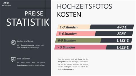 Kosten Hochzeitsfotograf by Hochzeitsfotografie Preise Kosten Statistik Aus 252 Ber 50
