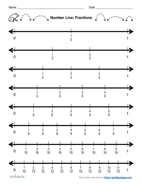 printable equivalent fraction number line free worksheet comparing fractions on a number line