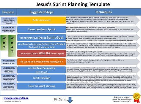 Techniques For Improving Sprint Planning Jesus Mendez Sprint Planning Template
