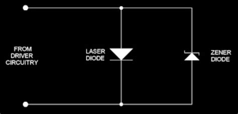 laser diode esd protection review of esd approaches zener diode