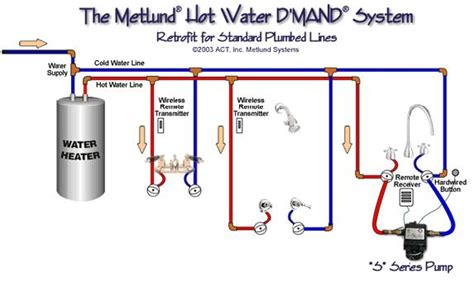 recirculating water system diagram diy incubator water heater thermostat most popular