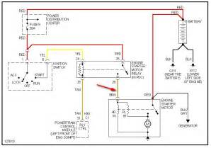 dodge neon wiring harness diagram get free image about