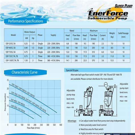 Pompa Celup Mitsubishi harga jual mitsubishi ssp 755 ta pompa celup air bersih