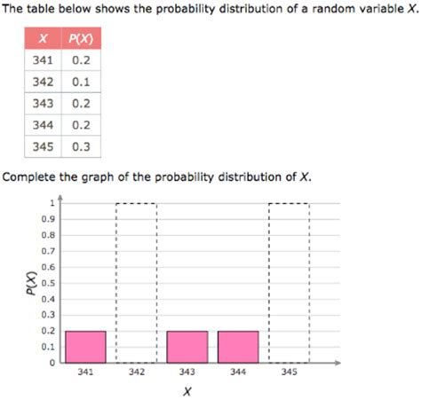 graph searching and probabilistic methods discrete mathematics and its applications books ixl graph a discrete probability distribution grade 12