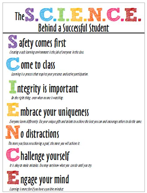 printable posters for classroom 5 must have classroom printables educational technology