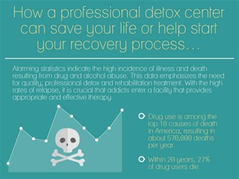 Can You Your Phone In Detox Centers by How A Professional Detox Center Can Save Your