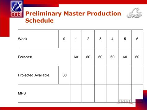 Uconn Mba Master Schedule by Master Scheduling